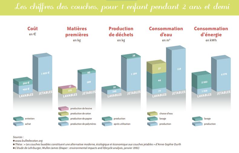source: http://www.agglo-niort.fr/IMG/pdf/guide_120702_b.pdf